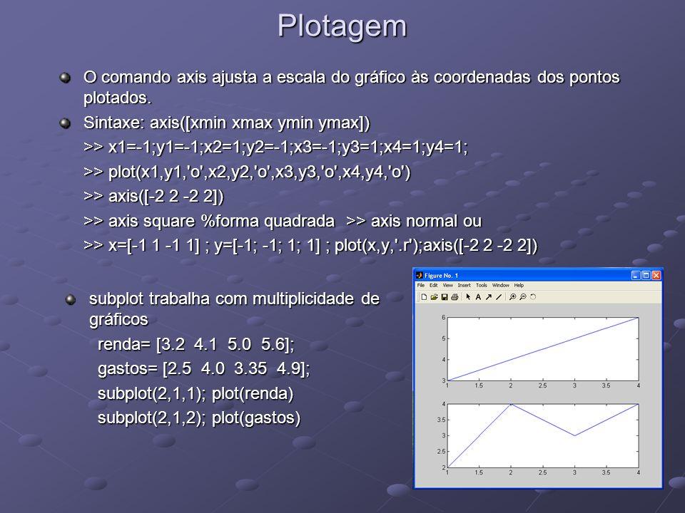 Plotagem O comando axis ajusta a escala do gráfico às coordenadas dos pontos plotados. Sintaxe: axis([xmin xmax ymin ymax])